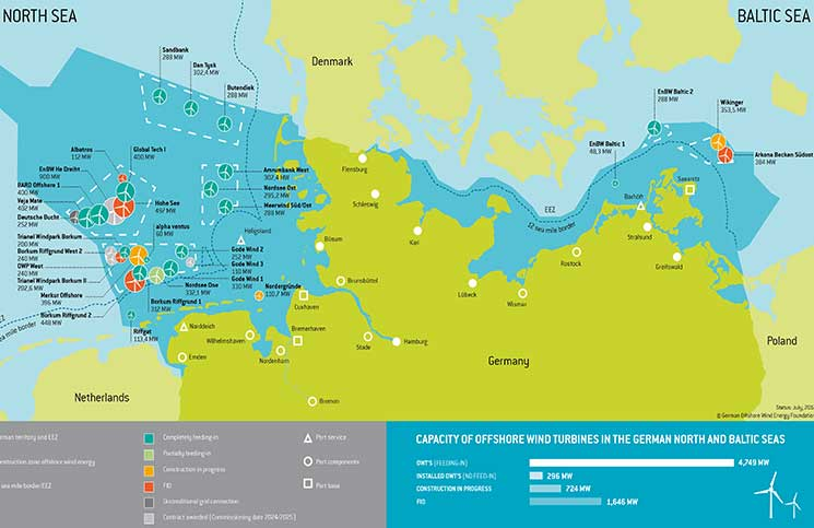 Map-offshore-wind-energy-germany